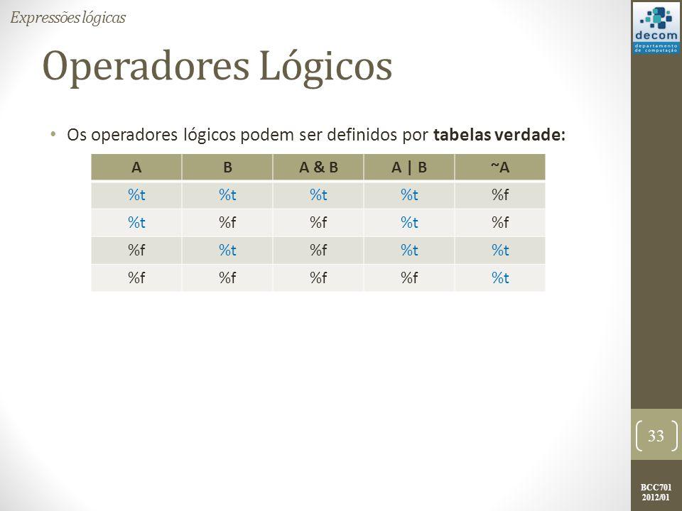 Expressões lógicas Operadores Lógicos. Os operadores lógicos podem ser definidos por tabelas verdade: