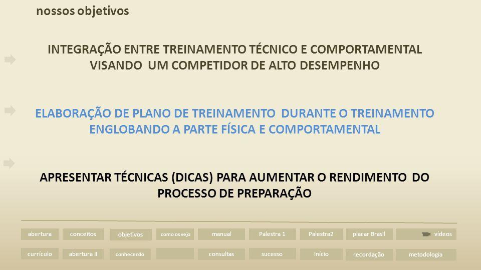 nossos objetivos INTEGRAÇÃO ENTRE TREINAMENTO TÉCNICO E COMPORTAMENTAL VISANDO UM COMPETIDOR DE ALTO DESEMPENHO.