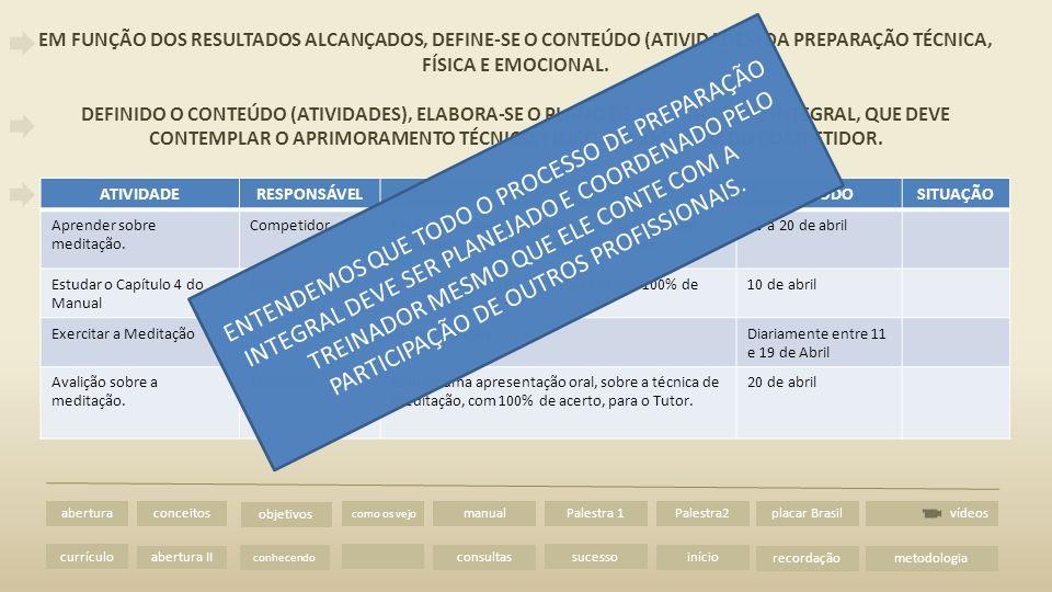EM FUNÇÃO DOS RESULTADOS ALCANÇADOS, DEFINE-SE O CONTEÚDO (ATIVIDADES) DA PREPARAÇÃO TÉCNICA, FÍSICA E EMOCIONAL.
