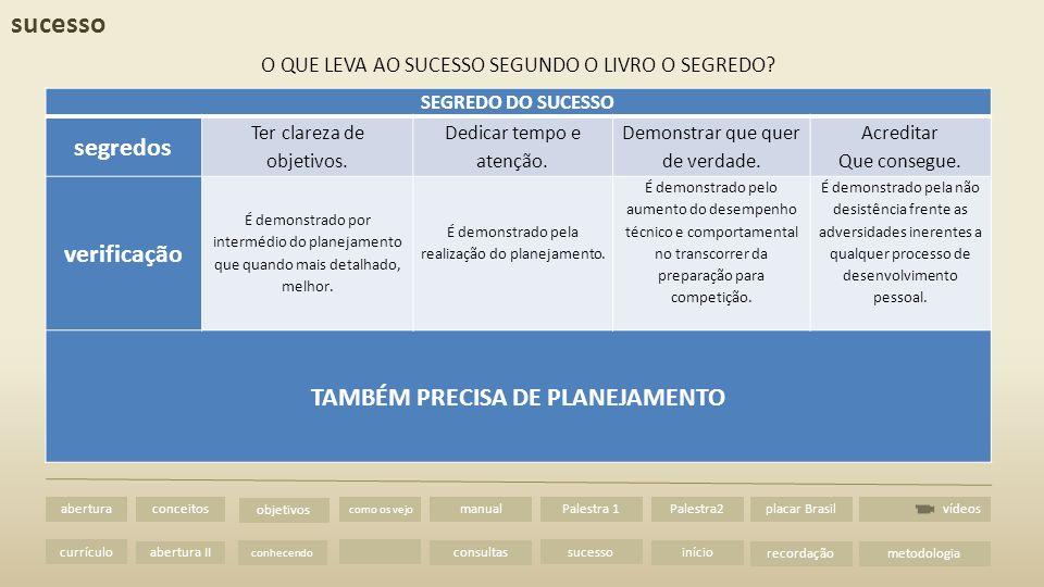 TAMBÉM PRECISA DE PLANEJAMENTO