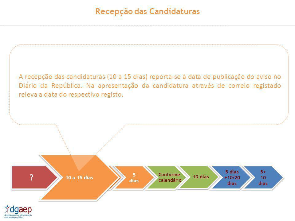 Recepção das Candidaturas