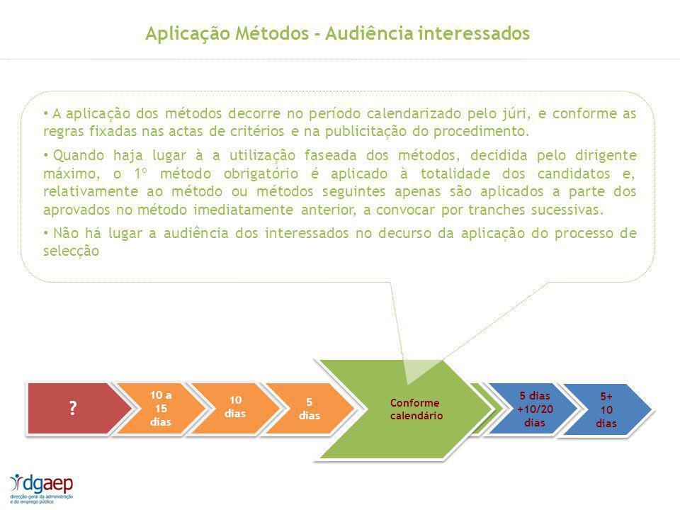 Aplicação Métodos - Audiência interessados