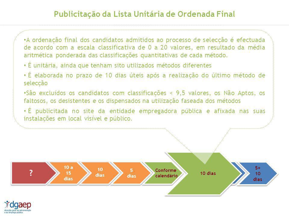 Publicitação da Lista Unitária de Ordenada Final