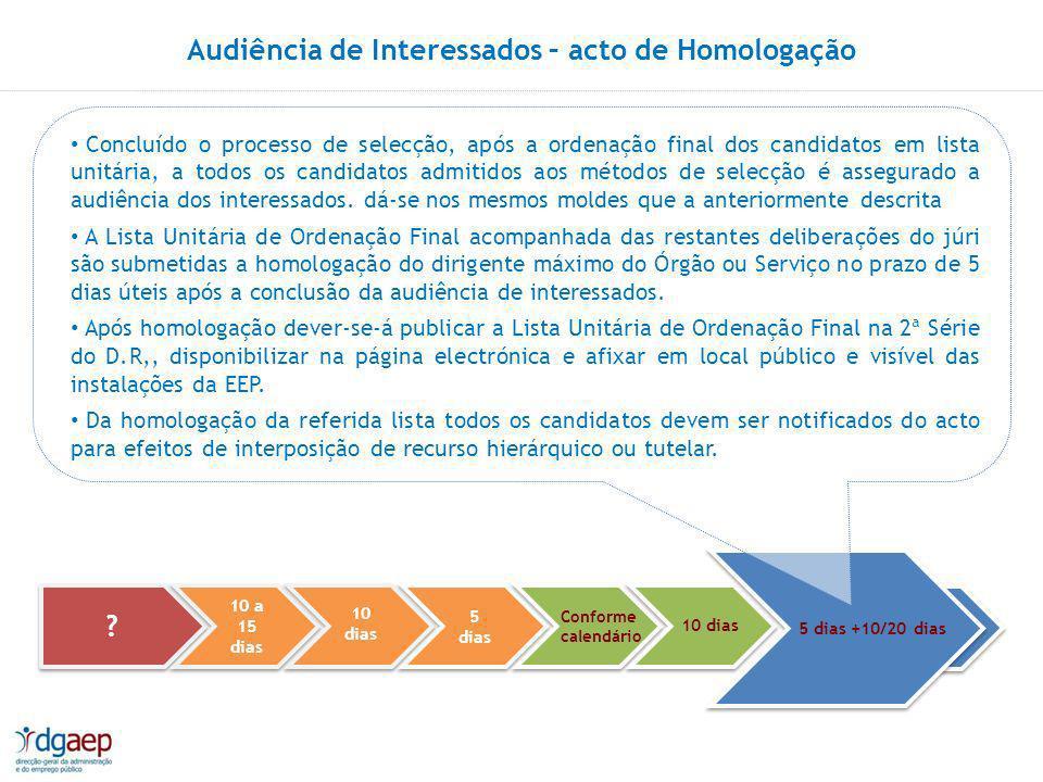 Audiência de Interessados – acto de Homologação