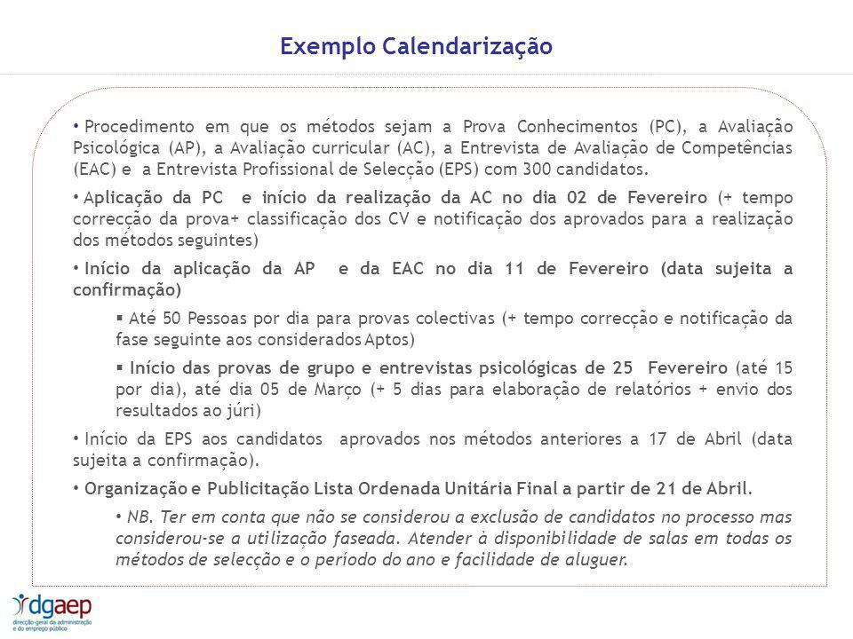 Exemplo Calendarização
