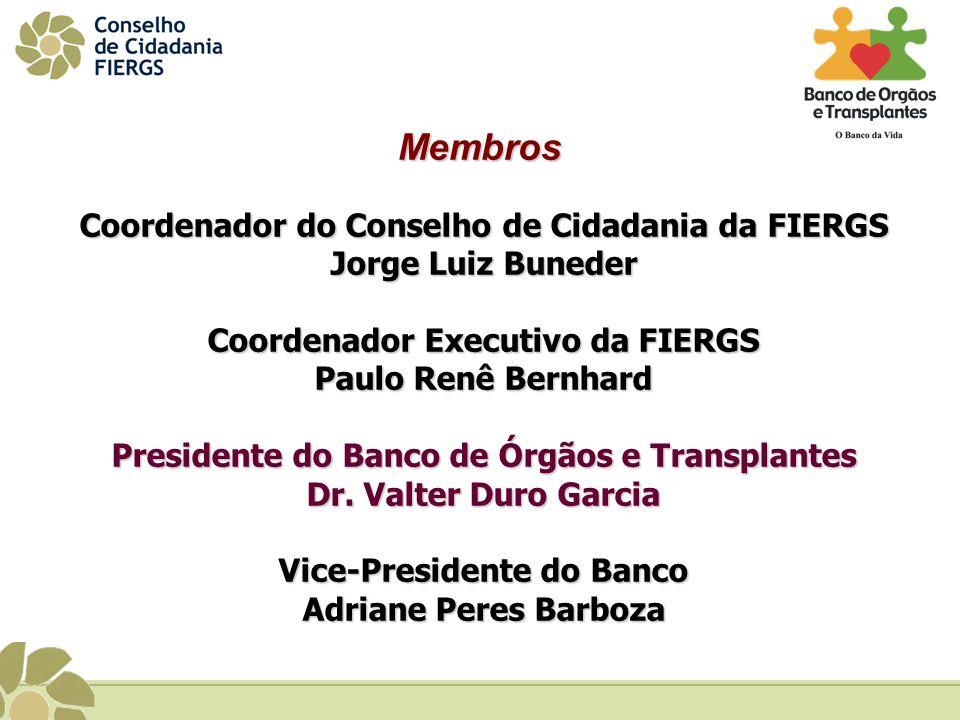 Membros Coordenador do Conselho de Cidadania da FIERGS