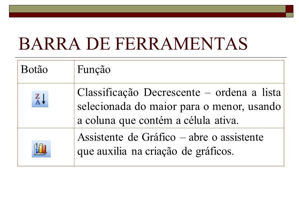 BARRA DE FERRAMENTAS Botão Função