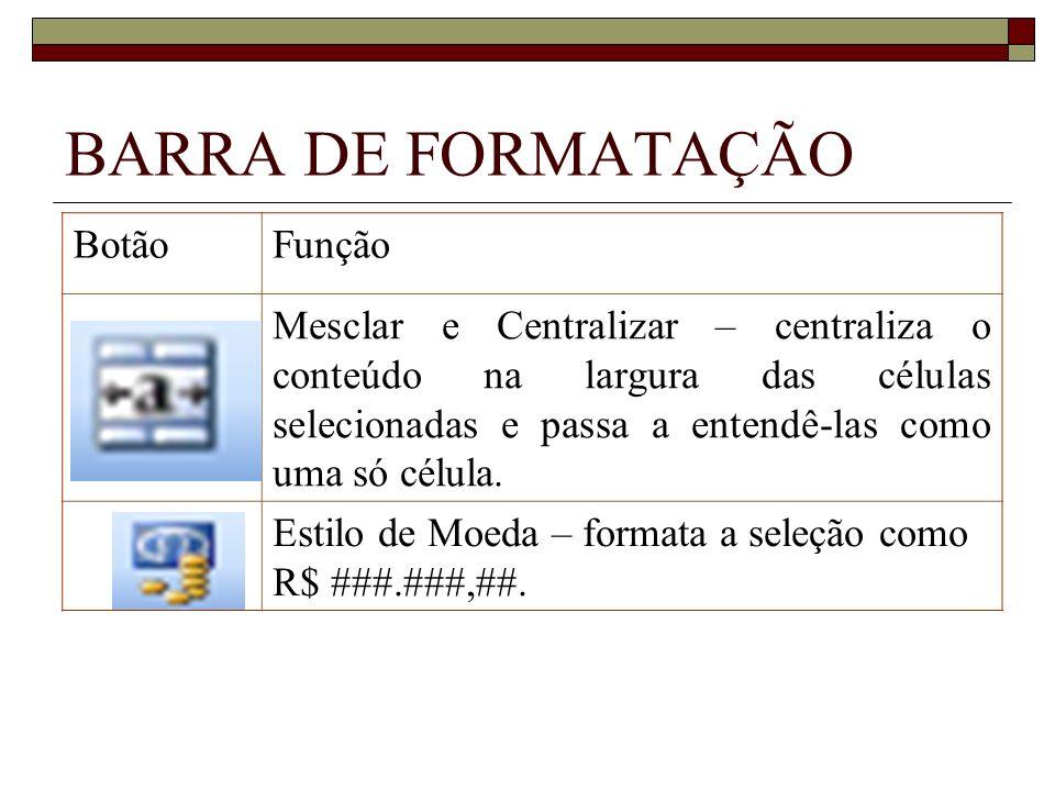 BARRA DE FORMATAÇÃO Botão Função