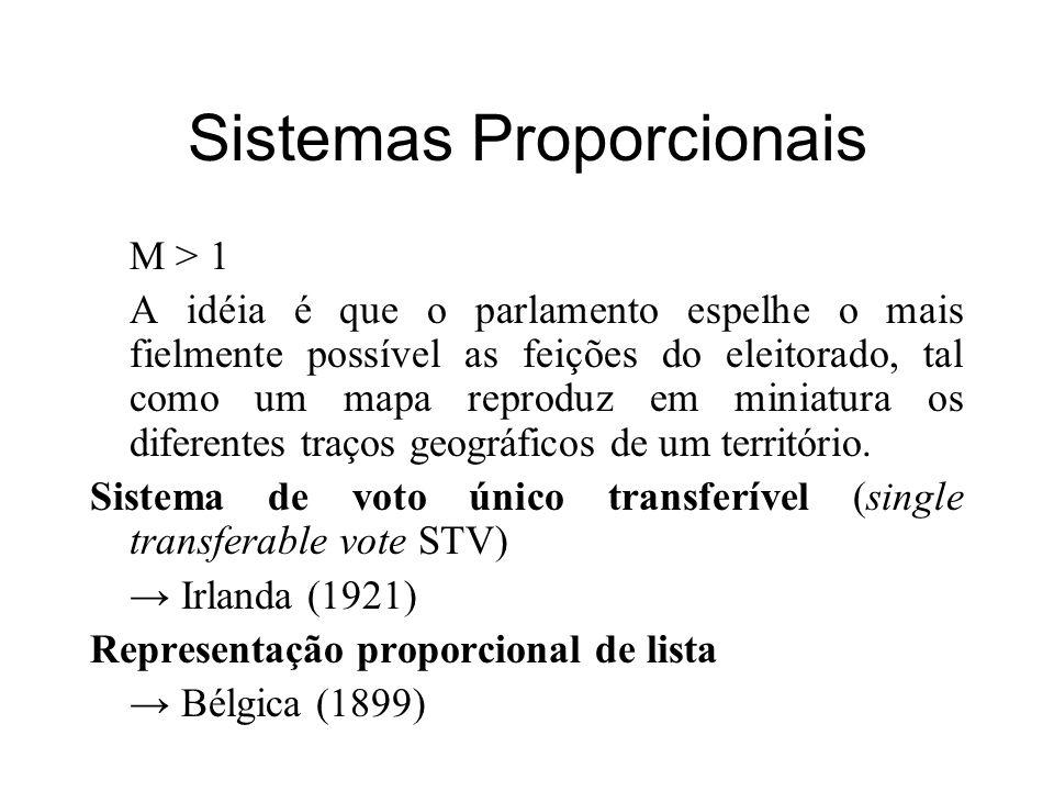 Sistemas Proporcionais