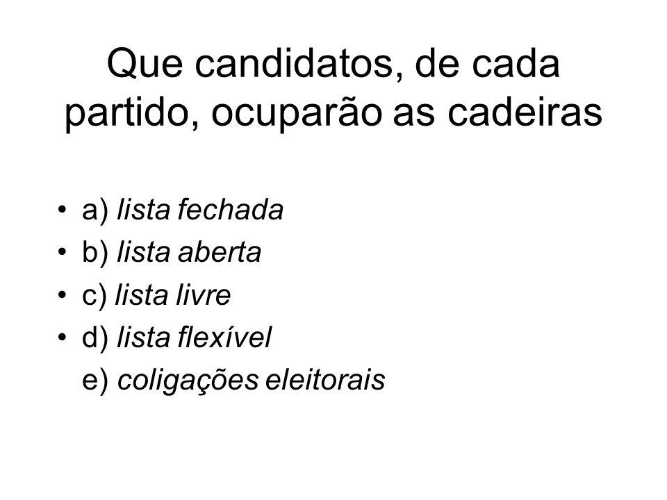 Que candidatos, de cada partido, ocuparão as cadeiras