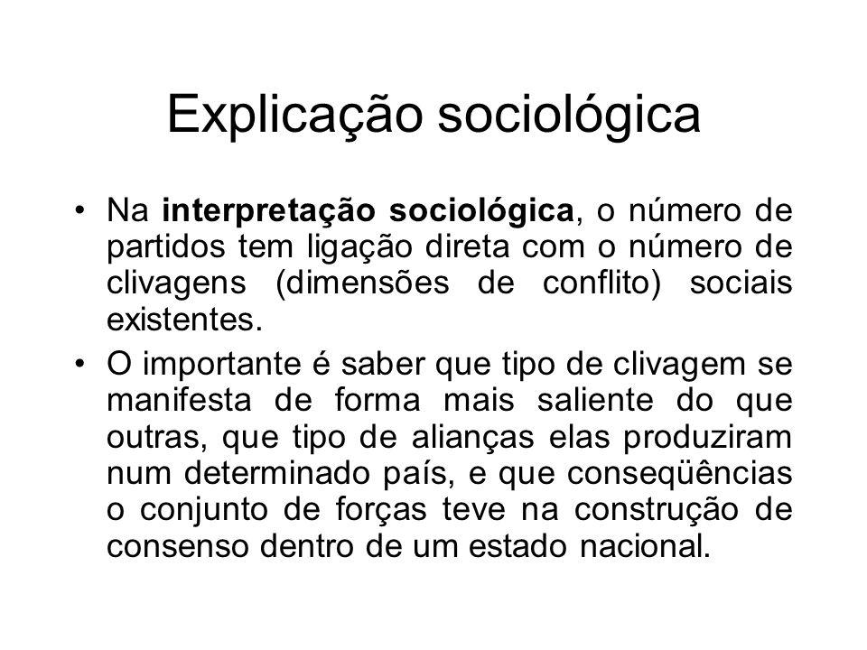 Explicação sociológica