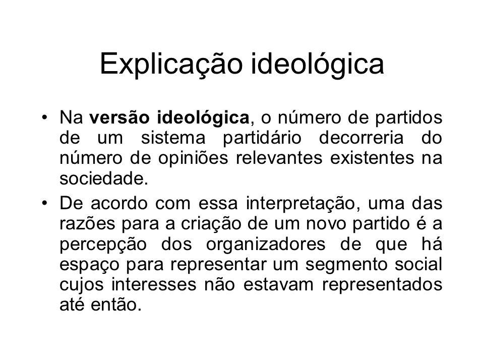 Explicação ideológica