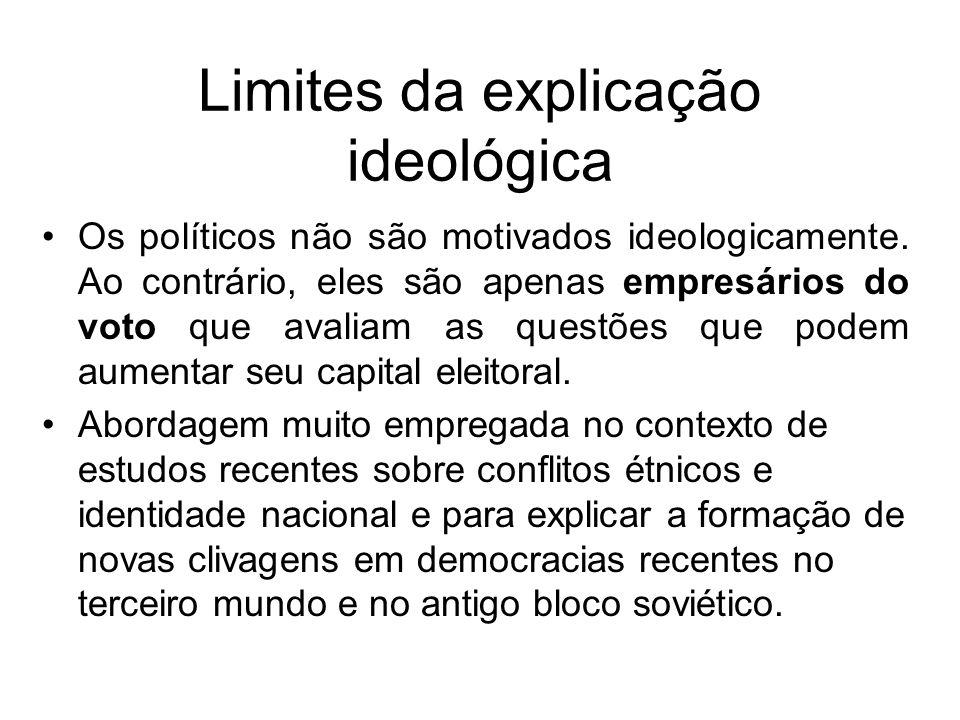 Limites da explicação ideológica