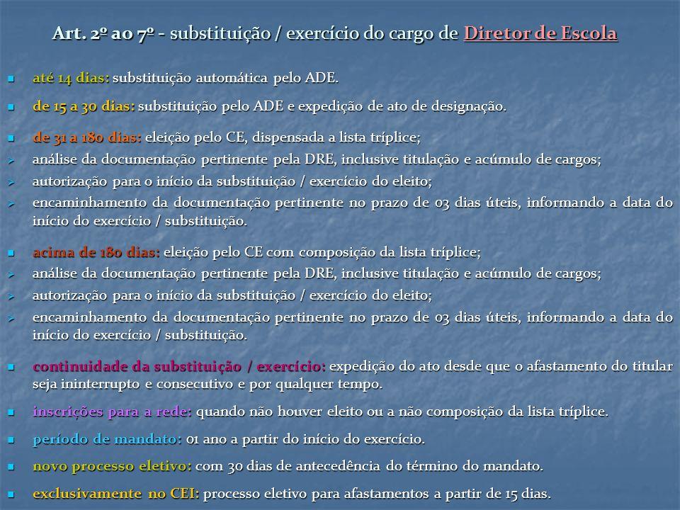 Art. 2º ao 7º - substituição / exercício do cargo de Diretor de Escola