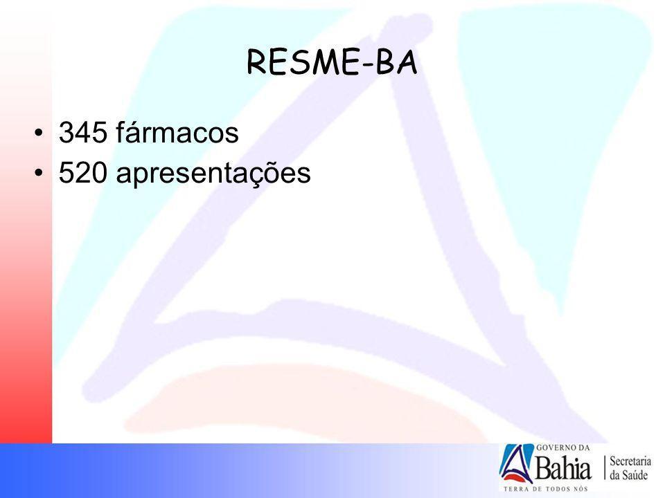 RESME-BA 345 fármacos 520 apresentações