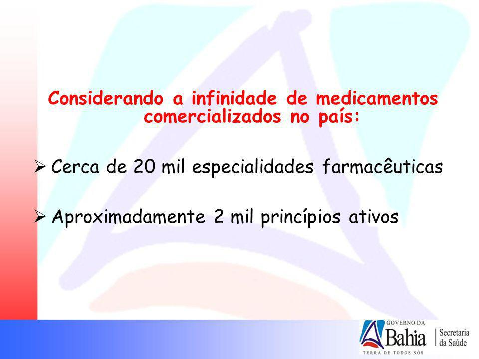 Considerando a infinidade de medicamentos comercializados no país: