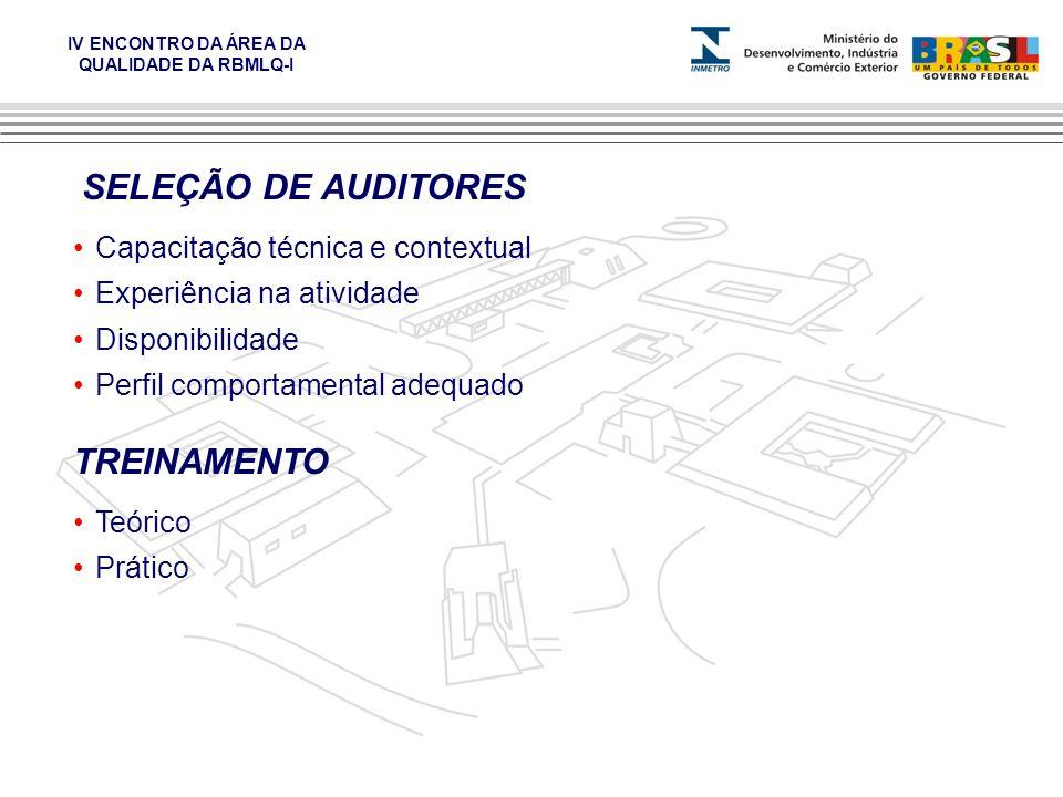 SELEÇÃO DE AUDITORES TREINAMENTO Capacitação técnica e contextual