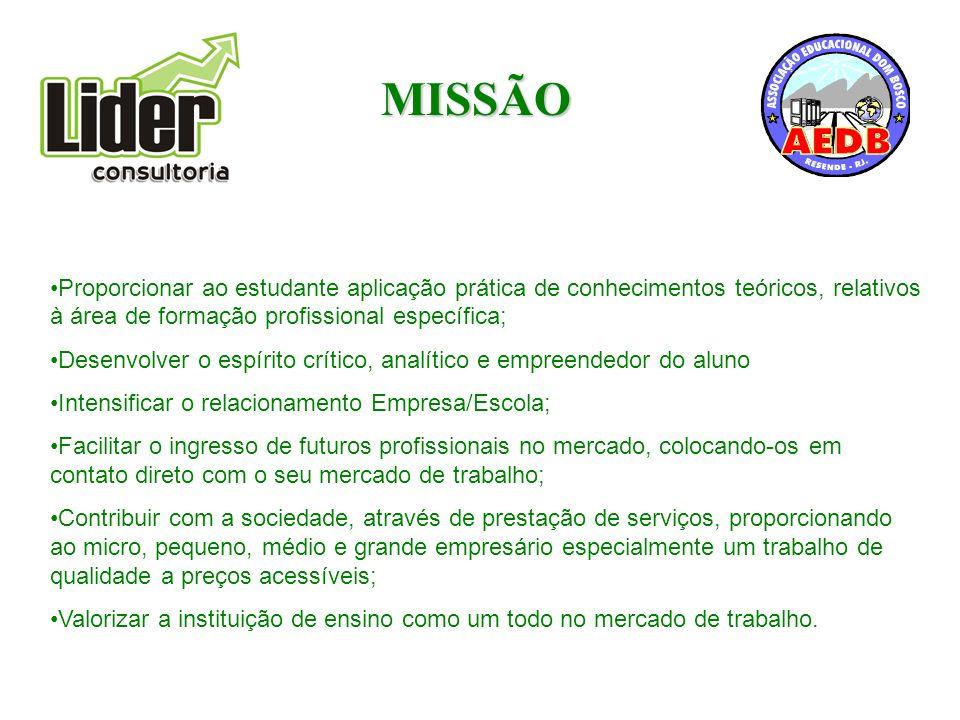 MISSÃO Proporcionar ao estudante aplicação prática de conhecimentos teóricos, relativos à área de formação profissional específica;