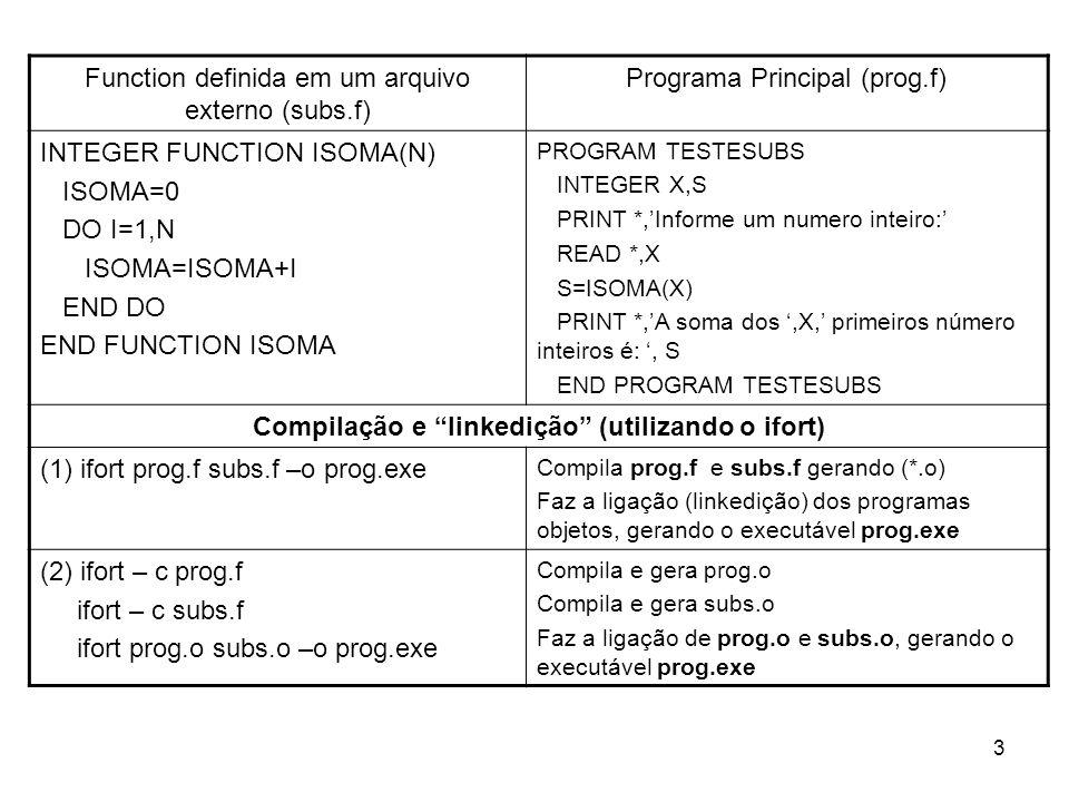 Compilação e linkedição (utilizando o ifort)