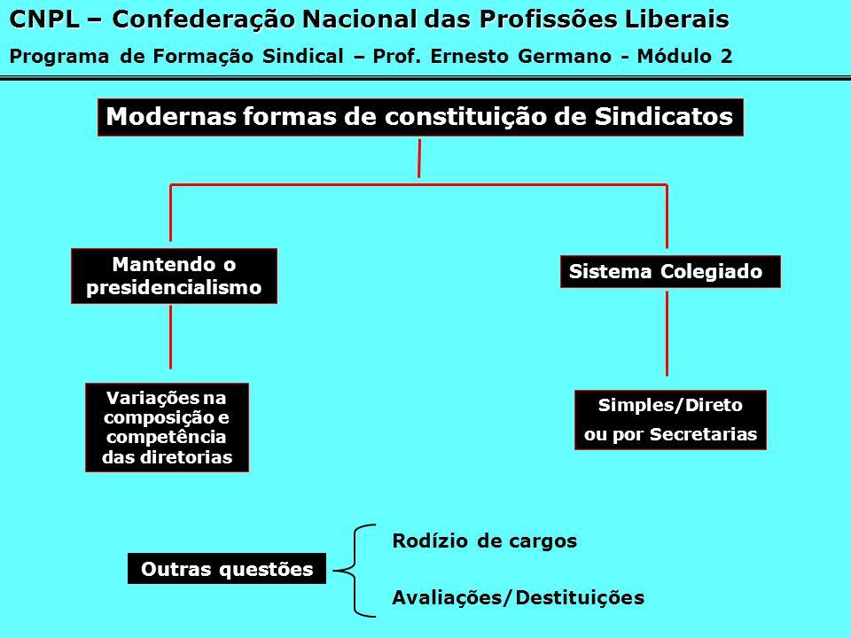 Modernas formas de constituição de Sindicatos
