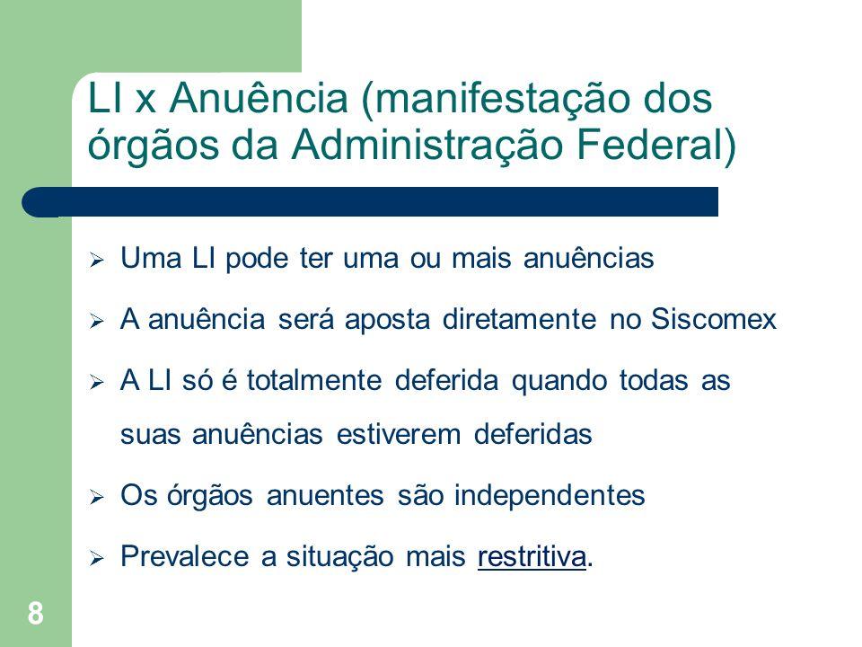 LI x Anuência (manifestação dos órgãos da Administração Federal)
