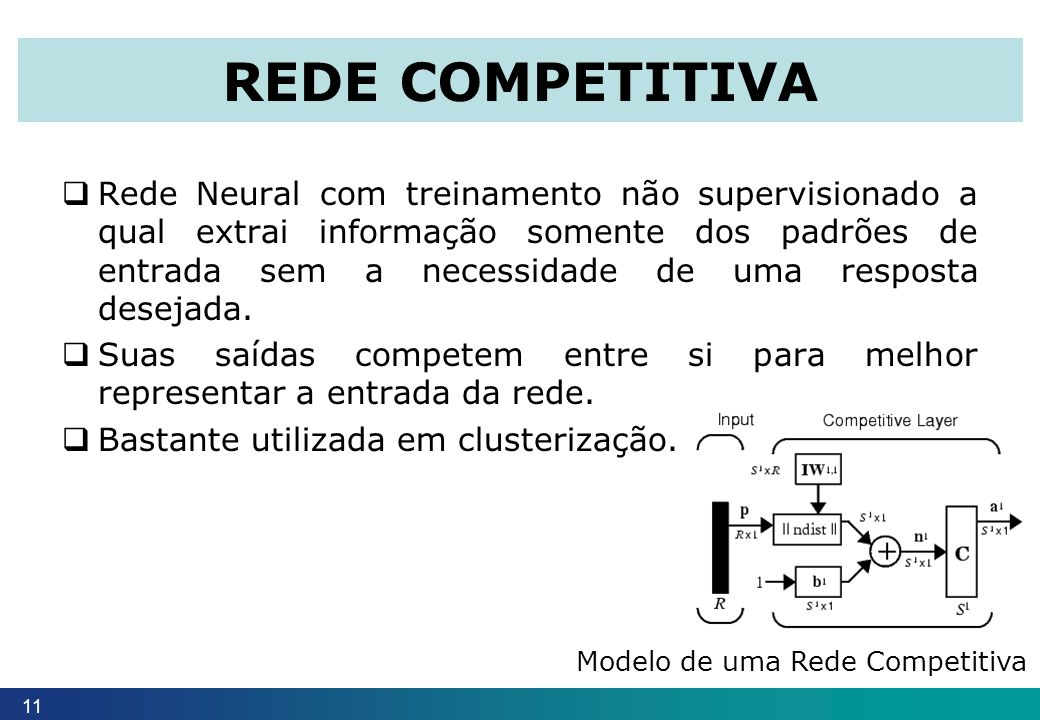 Rede competitiva