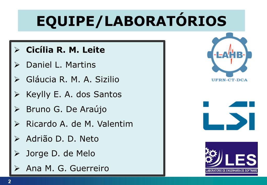 EQUIPE/LABORATÓRIOS Cicília R. M. Leite Daniel L. Martins
