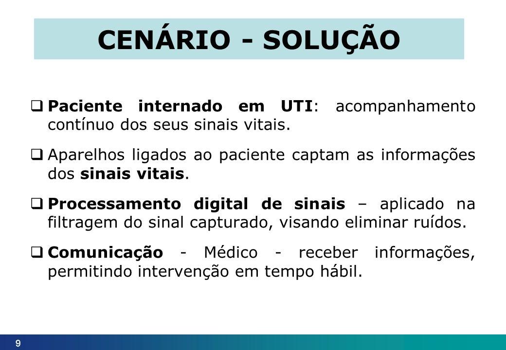 CENÁRIO - SOLUÇÃO Paciente internado em UTI: acompanhamento contínuo dos seus sinais vitais.