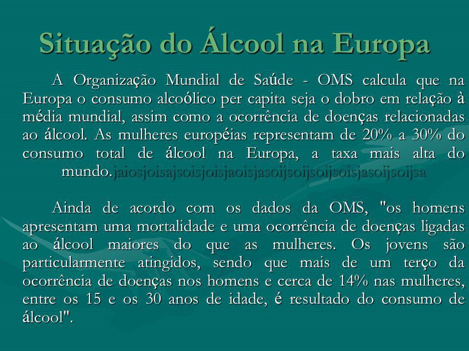 Situação do Álcool na Europa