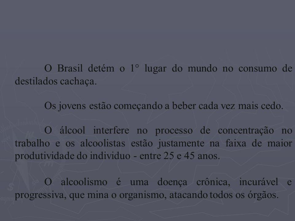 O Brasil detém o 1° lugar do mundo no consumo de destilados cachaça.