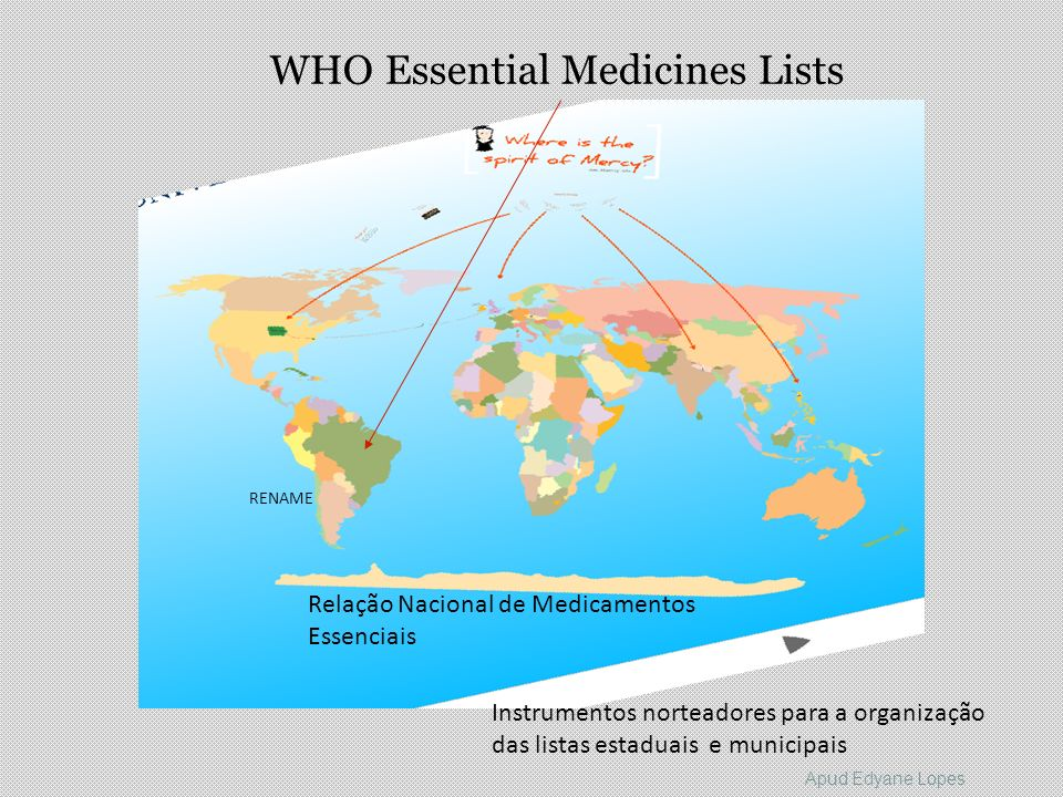 WHO Essential Medicines Lists