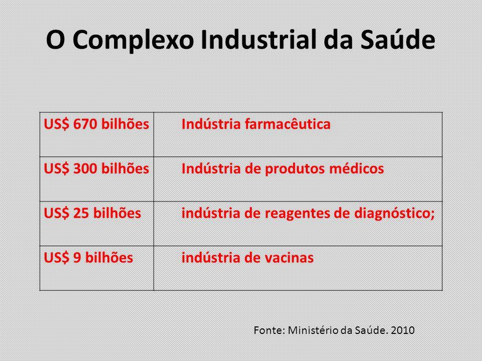 O Complexo Industrial da Saúde