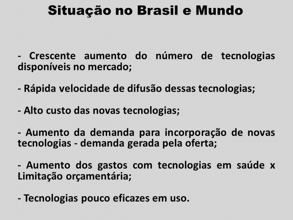 Situação no Brasil e Mundo