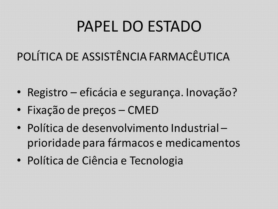 PAPEL DO ESTADO POLÍTICA DE ASSISTÊNCIA FARMACÊUTICA
