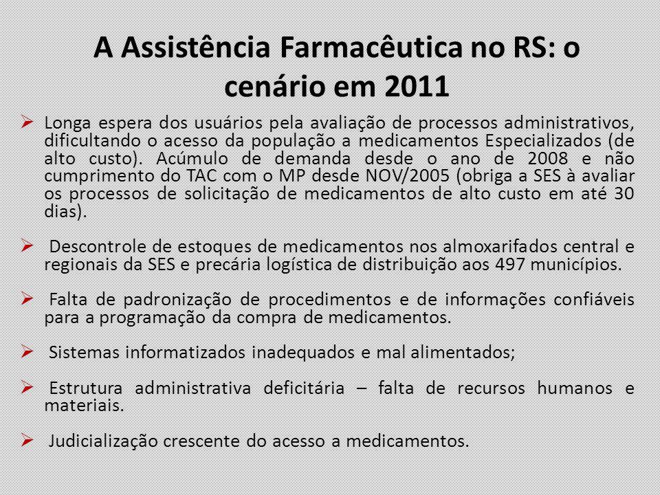 A Assistência Farmacêutica no RS: o cenário em 2011