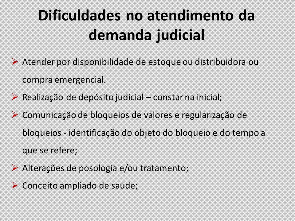 Dificuldades no atendimento da demanda judicial