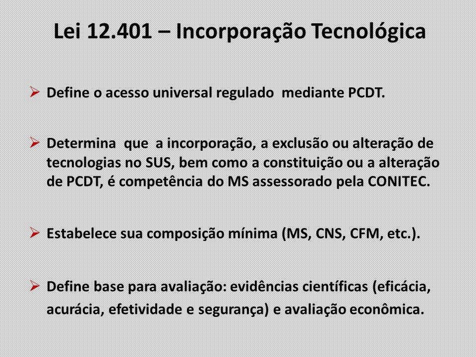 Lei 12.401 – Incorporação Tecnológica