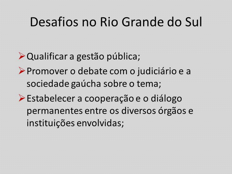 Desafios no Rio Grande do Sul