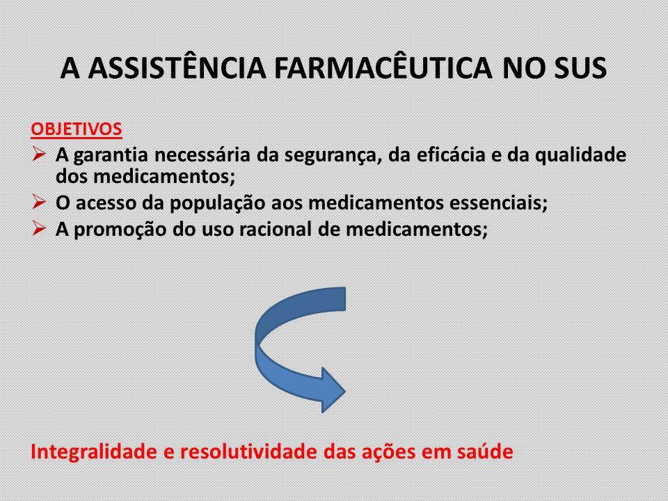 A ASSISTÊNCIA FARMACÊUTICA NO SUS
