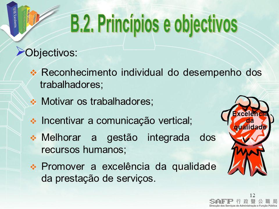 B.2. Princípios e objectivos