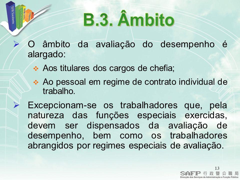 B.3. Âmbito O âmbito da avaliação do desempenho é alargado: