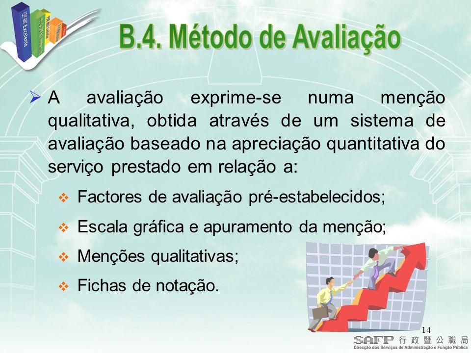 B.4. Método de Avaliação