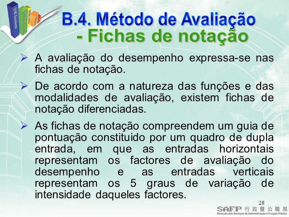 B.4. Método de Avaliação - Fichas de notação