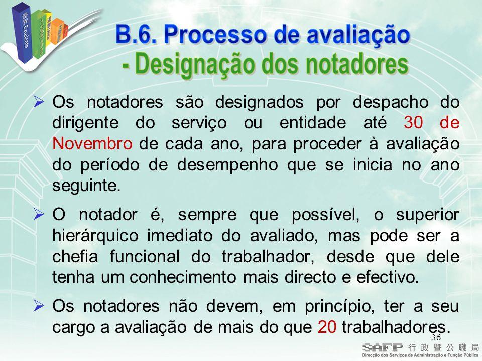 B.6. Processo de avaliação - Designação dos notadores