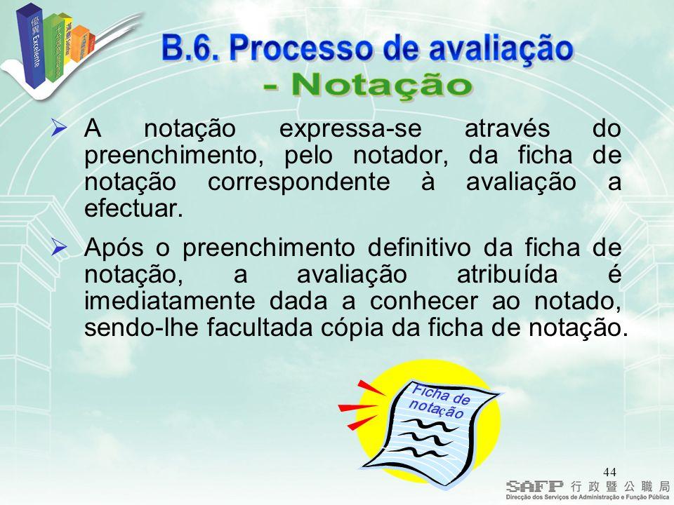 B.6. Processo de avaliação