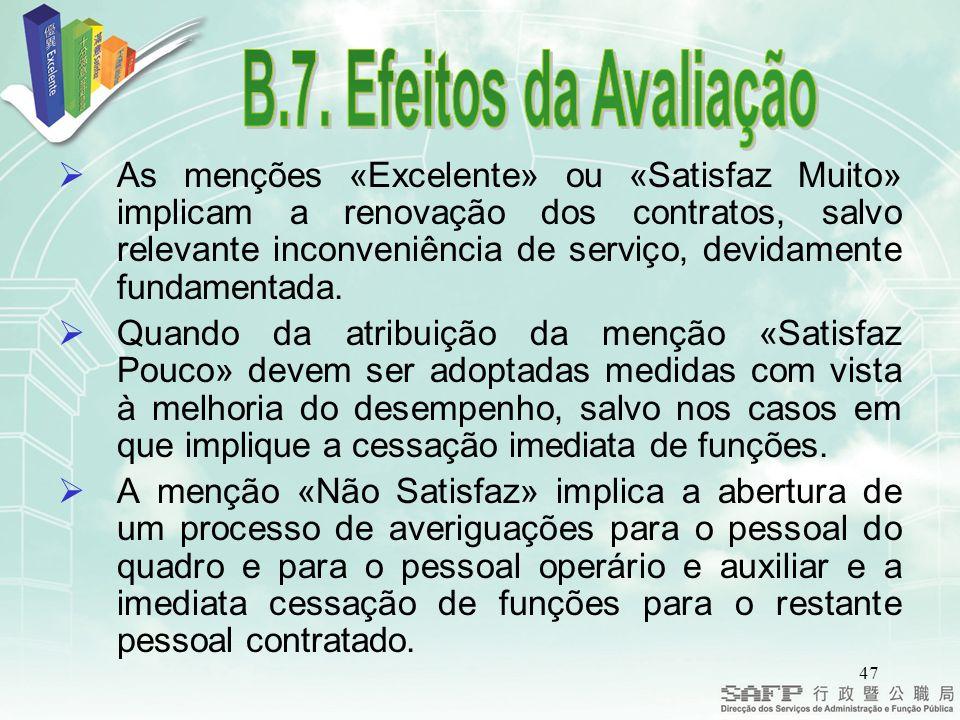 B.7. Efeitos da Avaliação