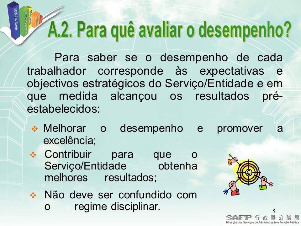 A.2. Para quê avaliar o desempenho