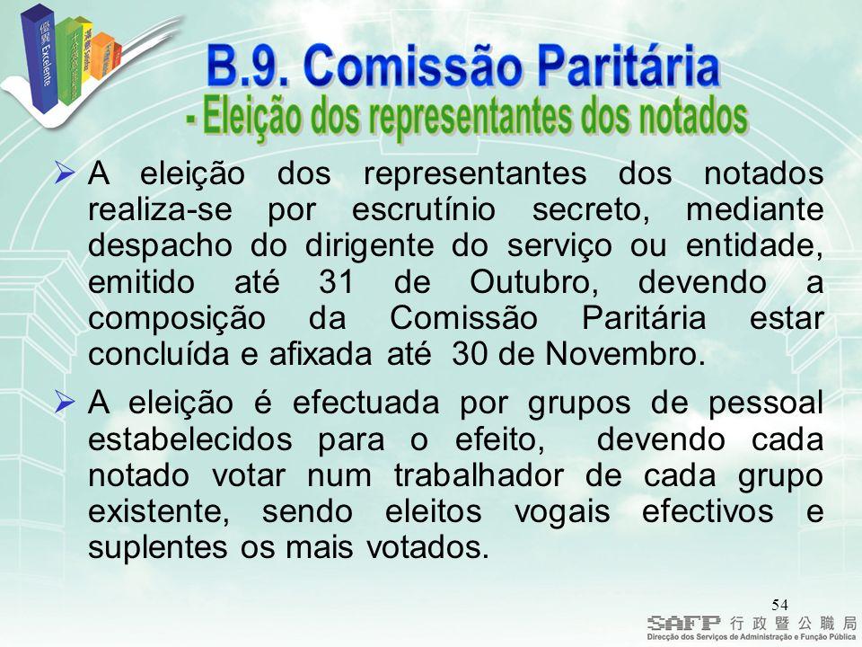 - Eleição dos representantes dos notados