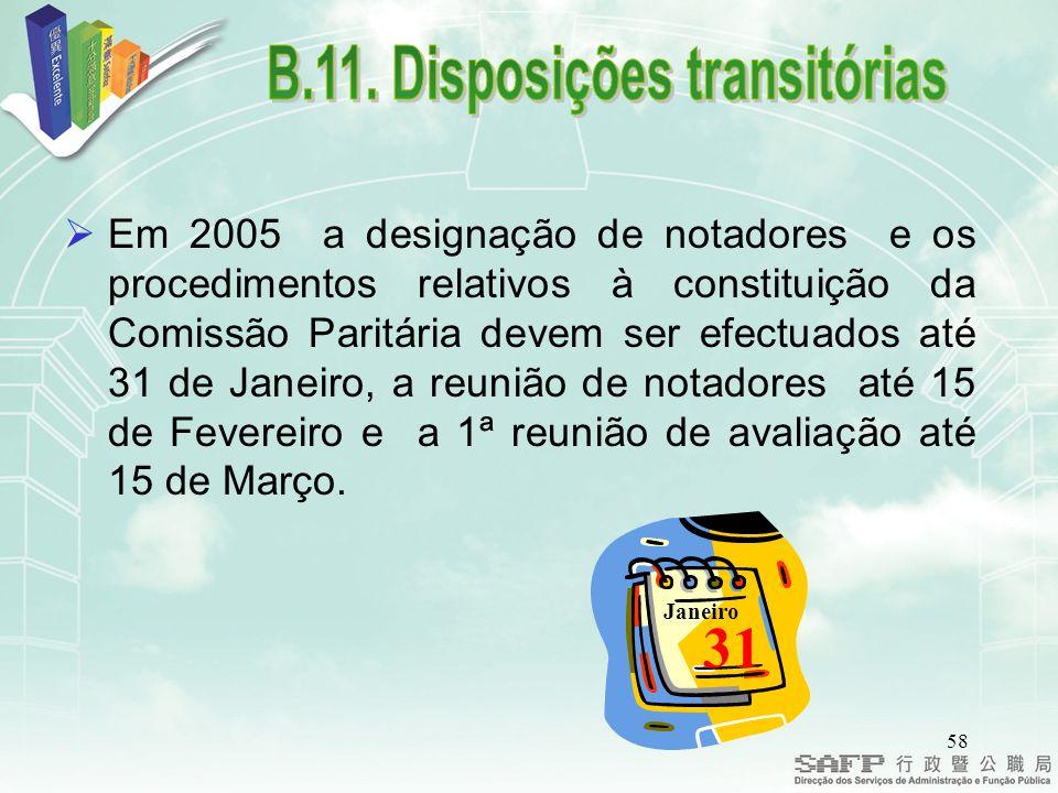 B.11. Disposições transitórias