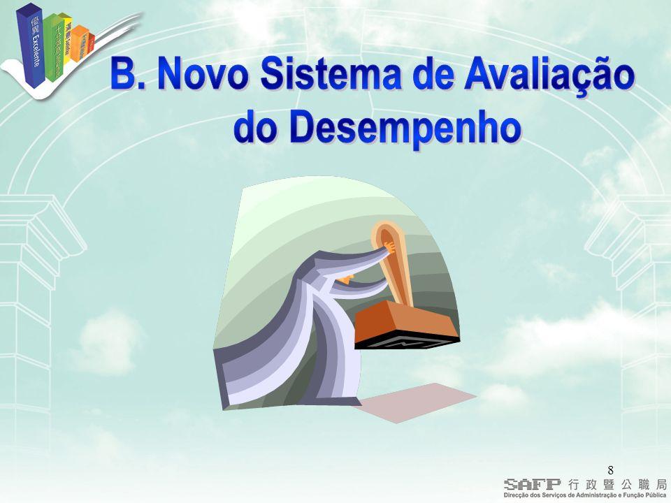 B. Novo Sistema de Avaliação